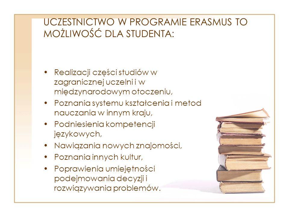 UCZESTNICTWO W PROGRAMIE ERASMUS TO MOŻLIWOŚĆ DLA STUDENTA: Realizacji części studiów w zagranicznej uczelni i w międzynarodowym otoczeniu, Poznania systemu kształcenia i metod nauczania w innym kraju, Podniesienia kompetencji językowych, Nawiązania nowych znajomości, Poznania innych kultur, Poprawienia umiejętności podejmowania decyzji i rozwiązywania problemów.