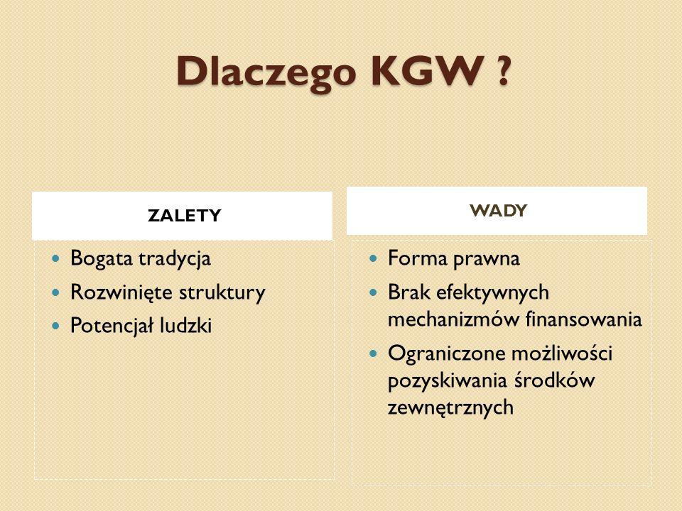 Dlaczego KGW .