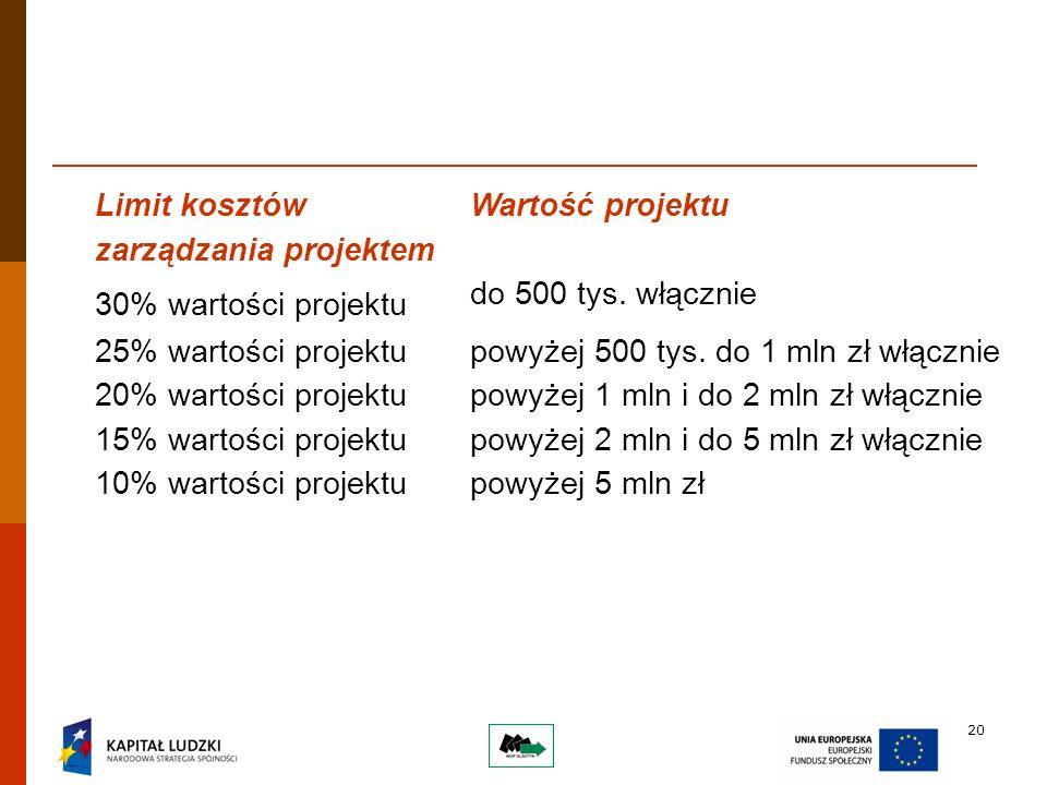 20 Limit kosztów zarządzania projektem Wartość projektu 30% wartości projektu do 500 tys.