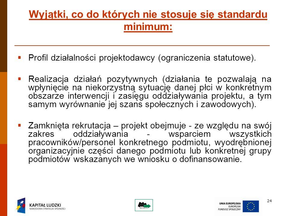 24 Wyjątki, co do których nie stosuje się standardu minimum: Profil działalności projektodawcy (ograniczenia statutowe).