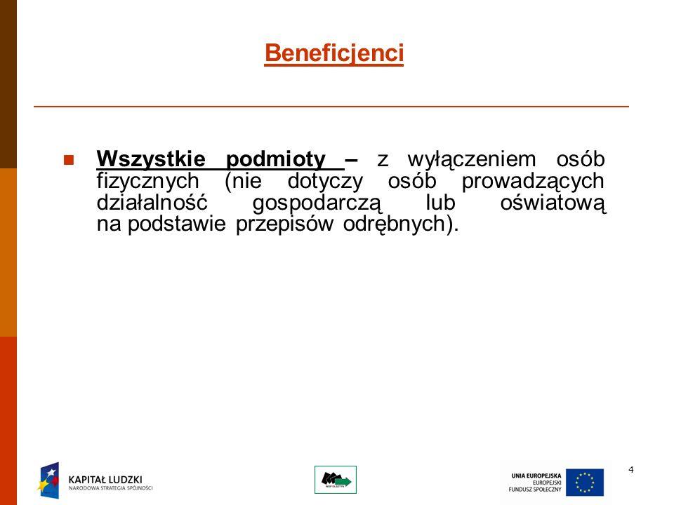 4 Beneficjenci Wszystkie podmioty – z wyłączeniem osób fizycznych (nie dotyczy osób prowadzących działalność gospodarczą lub oświatową na podstawie przepisów odrębnych).