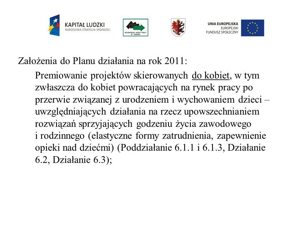 Założenia do Planu działania na rok 2011: Premiowanie projektów skierowanych do kobiet, w tym zwłaszcza do kobiet powracających na rynek pracy po przerwie związanej z urodzeniem i wychowaniem dzieci – uwzględniających działania na rzecz upowszechnianiem rozwiązań sprzyjających godzeniu życia zawodowego i rodzinnego (elastyczne formy zatrudnienia, zapewnienie opieki nad dziećmi) (Poddziałanie 6.1.1 i 6.1.3, Działanie 6.2, Działanie 6.3);