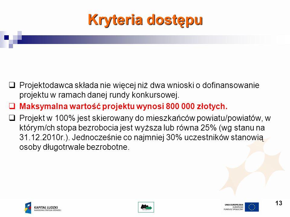 13 Kryteria dostępu Projektodawca składa nie więcej niż dwa wnioski o dofinansowanie projektu w ramach danej rundy konkursowej. Maksymalna wartość pro
