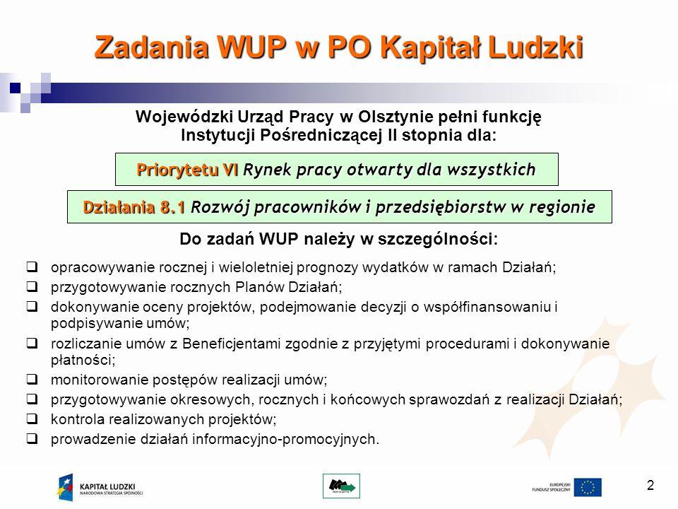 2 Zadania WUP w PO Kapitał Ludzki Wojewódzki Urząd Pracy w Olsztynie pełni funkcję Instytucji Pośredniczącej II stopnia dla: Do zadań WUP należy w szc