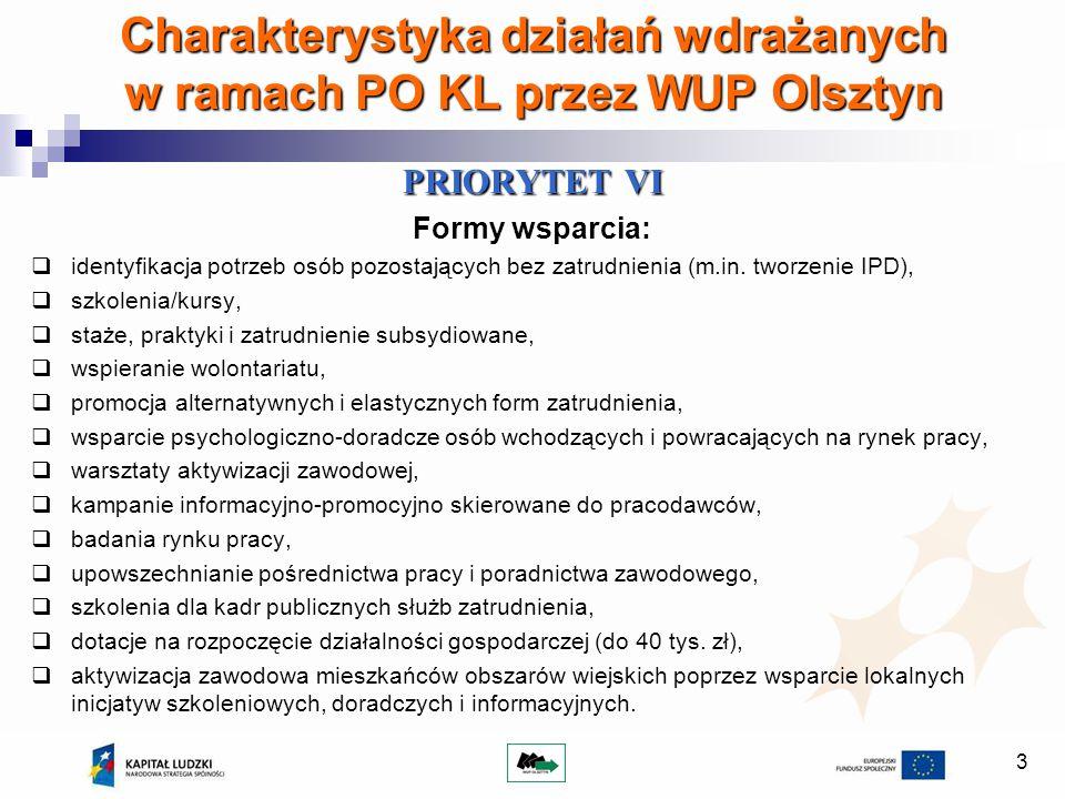 3 Charakterystyka działań wdrażanych w ramach PO KL przez WUP Olsztyn PRIORYTET VI Formy wsparcia: identyfikacja potrzeb osób pozostających bez zatrud