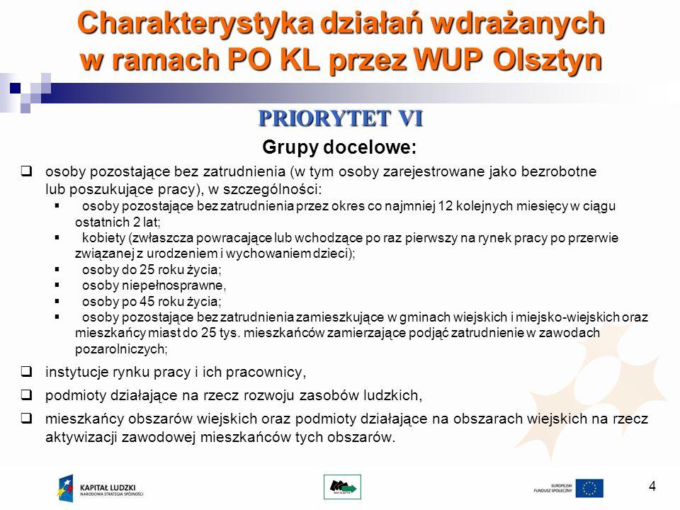 4 Charakterystyka działań wdrażanych w ramach PO KL przez WUP Olsztyn PRIORYTET VI Grupy docelowe: osoby pozostające bez zatrudnienia (w tym osoby zar
