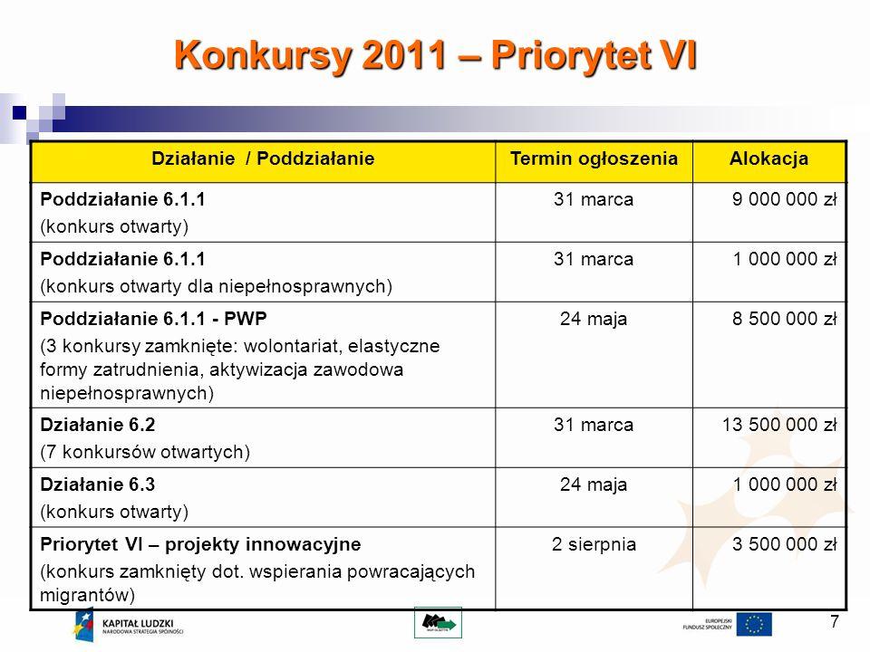 8 Poddziałanie 6.1.1 Wsparcie osób pozostających bez zatrudnienia na regionalnym rynku pracy Konkurs otwarty Nr I/POKL/6.1.1/2011 Dostępna kwota: 9 000 000,00 PLN ??.