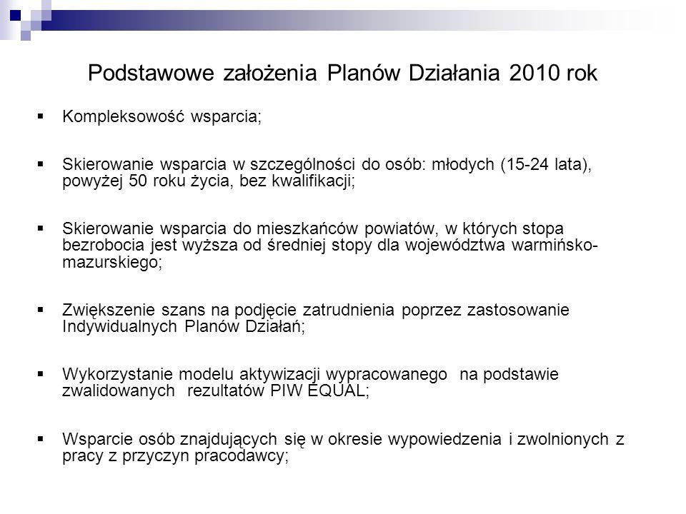 Podstawowe założenia Planów Działania 2010 rok Kompleksowość wsparcia; Skierowanie wsparcia w szczególności do osób: młodych (15-24 lata), powyżej 50