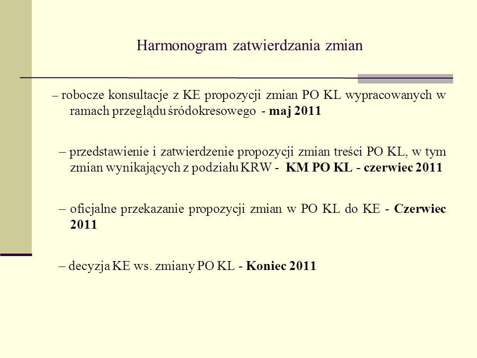 Harmonogram zatwierdzania zmian – robocze konsultacje z KE propozycji zmian PO KL wypracowanych w ramach przeglądu śródokresowego - maj 2011 – przedstawienie i zatwierdzenie propozycji zmian treści PO KL, w tym zmian wynikających z podziału KRW - KM PO KL - czerwiec 2011 – oficjalne przekazanie propozycji zmian w PO KL do KE - Czerwiec 2011 – decyzja KE ws.