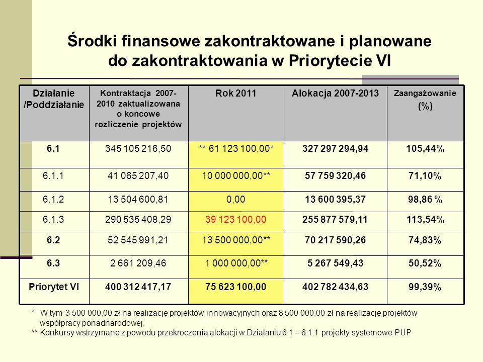 14 Wojewódzki Urząd Pracy w Olsztynie ul.Głowackiego 28, 10-448 Olsztyn Tel.