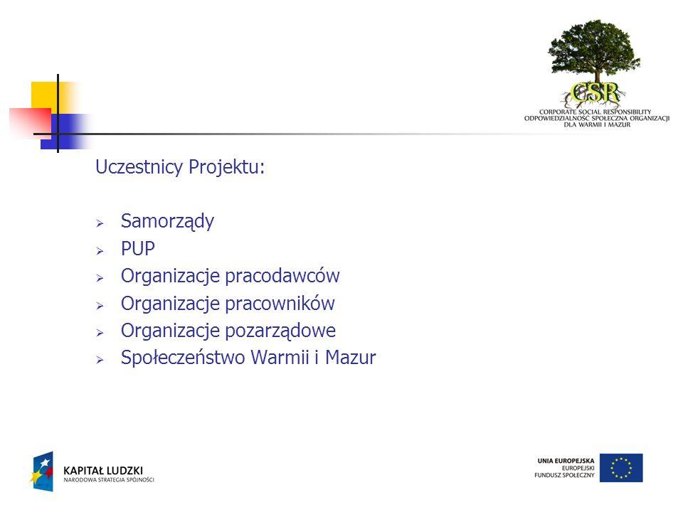 Uczestnicy Projektu: Samorządy PUP Organizacje pracodawców Organizacje pracowników Organizacje pozarządowe Społeczeństwo Warmii i Mazur