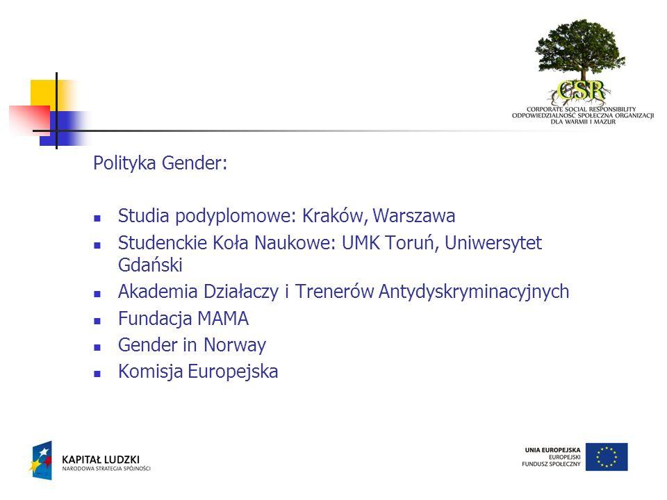 Polityka Gender: Studia podyplomowe: Kraków, Warszawa Studenckie Koła Naukowe: UMK Toruń, Uniwersytet Gdański Akademia Działaczy i Trenerów Antydyskry