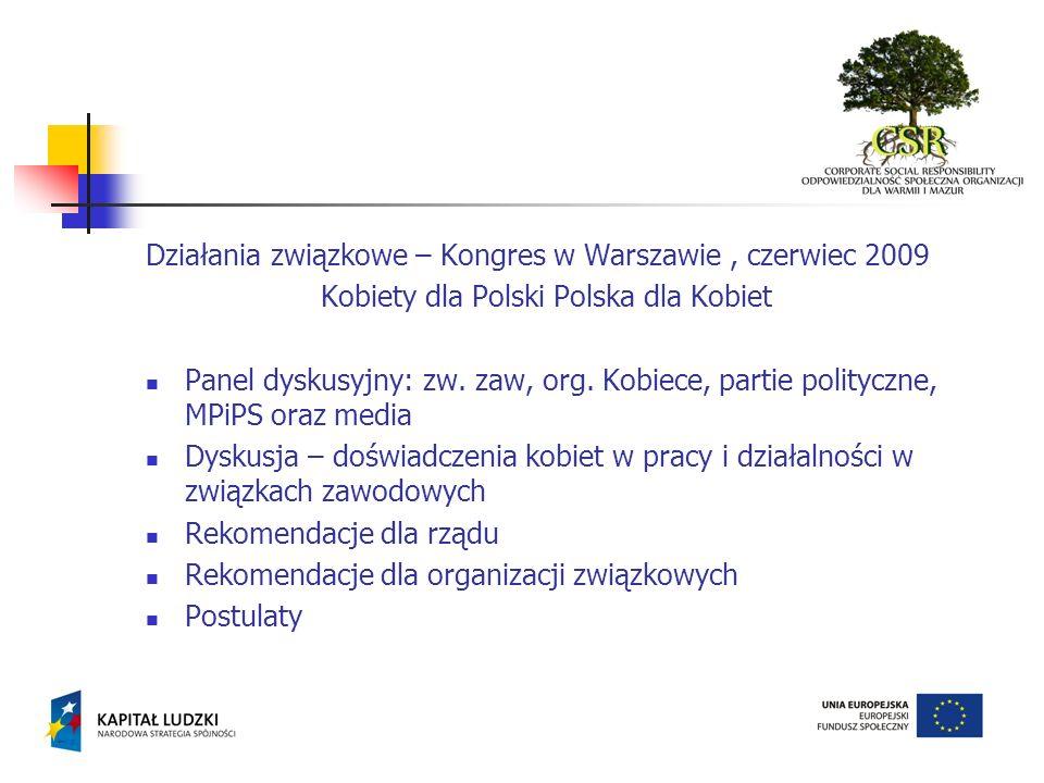 Działania związkowe – Kongres w Warszawie, czerwiec 2009 Kobiety dla Polski Polska dla Kobiet Panel dyskusyjny: zw. zaw, org. Kobiece, partie politycz
