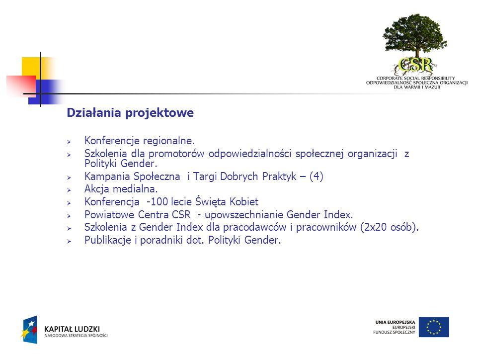Działania projektowe Konferencje regionalne. Szkolenia dla promotorów odpowiedzialności społecznej organizacji z Polityki Gender. Kampania Społeczna i