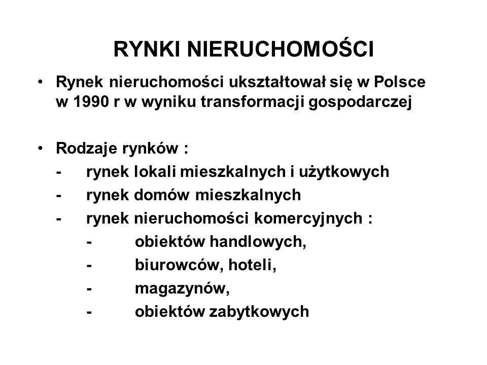 RYNKI NIERUCHOMOŚCI Rynek nieruchomości ukształtował się w Polsce w 1990 r w wyniku transformacji gospodarczej Rodzaje rynków : -rynek lokali mieszkal
