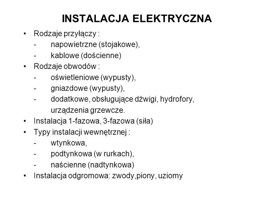 INSTALACJA ELEKTRYCZNA Rodzaje przyłączy : -napowietrzne (stojakowe), -kablowe (dościenne) Rodzaje obwodów : -oświetleniowe (wypusty), -gniazdowe (wyp