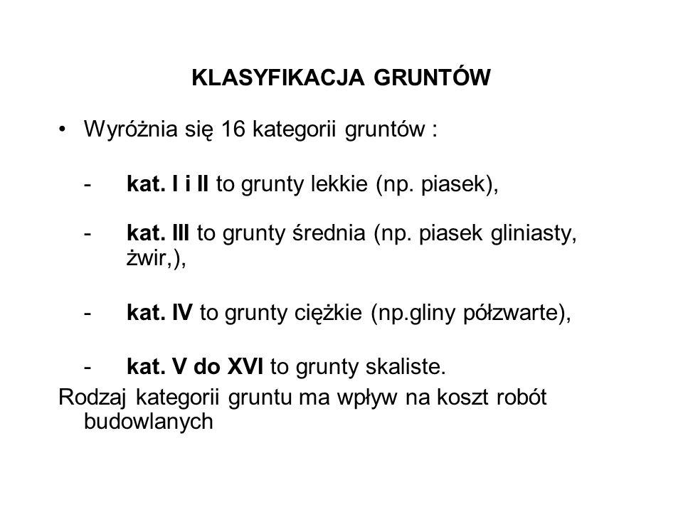 KLASYFIKACJA GRUNTÓW Wyróżnia się 16 kategorii gruntów : -kat. I i II to grunty lekkie (np. piasek), -kat. III to grunty średnia (np. piasek gliniasty