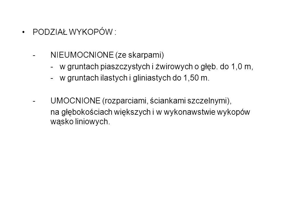 POMIARY POWIERZCHNI I KUBATURY - PODSTAWY Ustawa z dnia 1.09.2002 r.