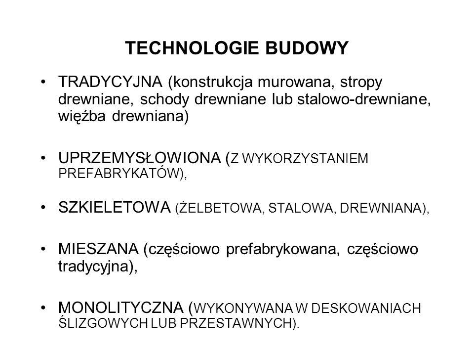 CD POMIARÓW Polska Norma PN-70/B-02365 : Powierzchnie budynków, podział, obliczenia i zasady obmiaru.