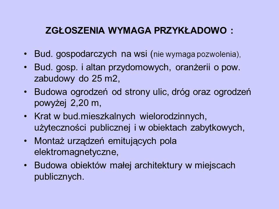 ZGŁOSZENIA WYMAGA PRZYKŁADOWO : Bud. gospodarczych na wsi ( nie wymaga pozwolenia), Bud. gosp. i altan przydomowych, oranżerii o pow. zabudowy do 25 m