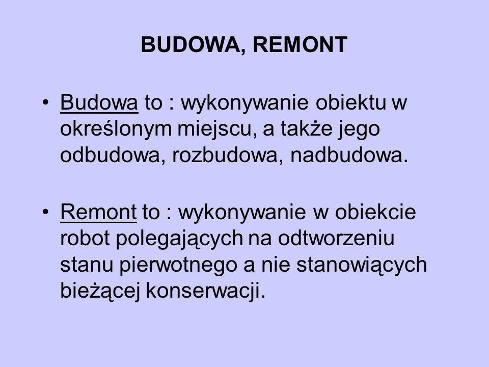 ZGŁOSZENIA WYMAGA PRZYKŁADOWO : Bud.gospodarczych na wsi ( nie wymaga pozwolenia), Bud.