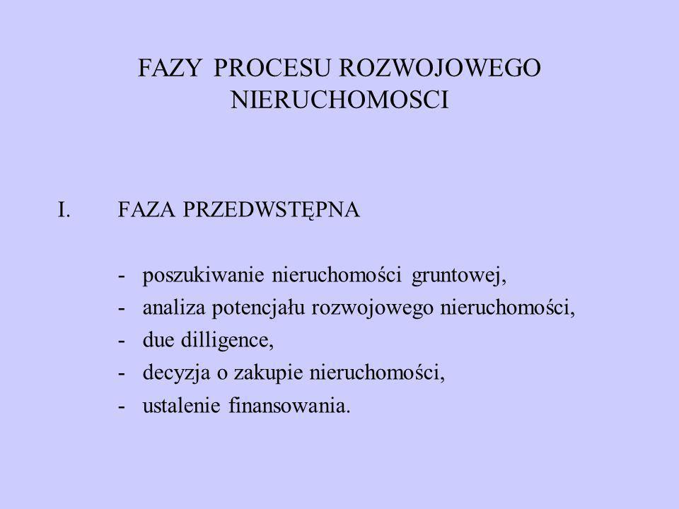 FAZY PROCESU ROZWOJOWEGO NIERUCHOMOSCI I.FAZA PRZEDWSTĘPNA - poszukiwanie nieruchomości gruntowej, - analiza potencjału rozwojowego nieruchomości, - d