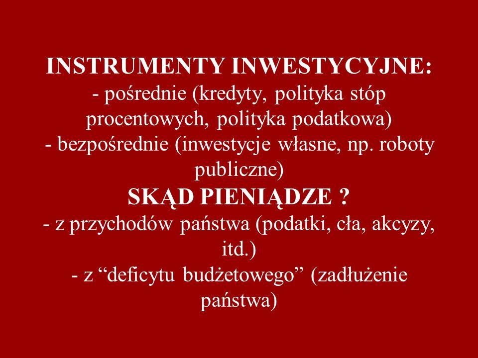 INSTRUMENTY INWESTYCYJNE: - pośrednie (kredyty, polityka stóp procentowych, polityka podatkowa) - bezpośrednie (inwestycje własne, np. roboty publiczn