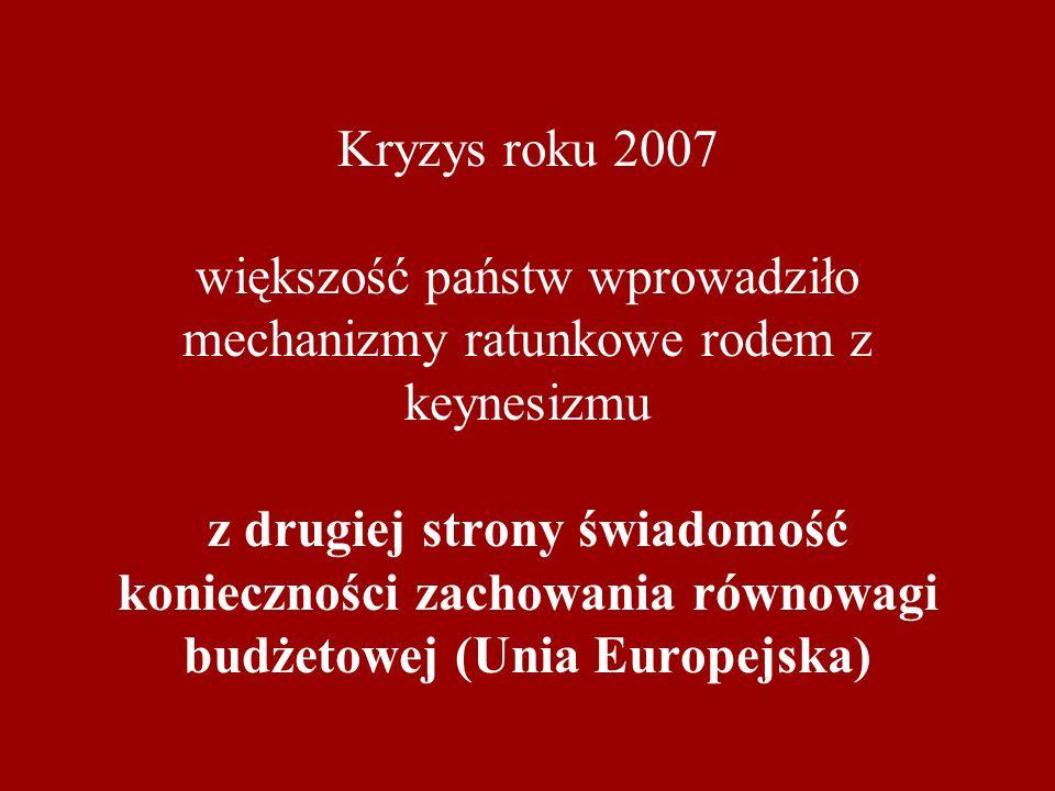 Kryzys roku 2007 większość państw wprowadziło mechanizmy ratunkowe rodem z keynesizmu z drugiej strony świadomość konieczności zachowania równowagi bu