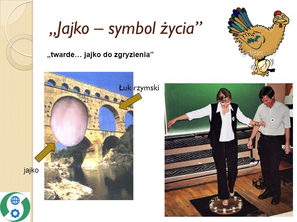 Jajko – symbol życia twarde… jajko do zgryzienia Łuk rzymski jajko