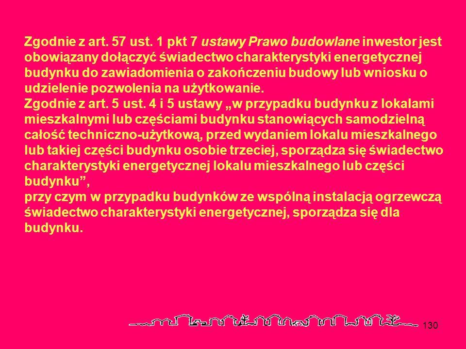 129 Ważne: osoba sporządzająca świadectwa charakterystyki energetycznej budynków nie musi być członkiem izby samorządu zawodowego. Ustawa nie określa