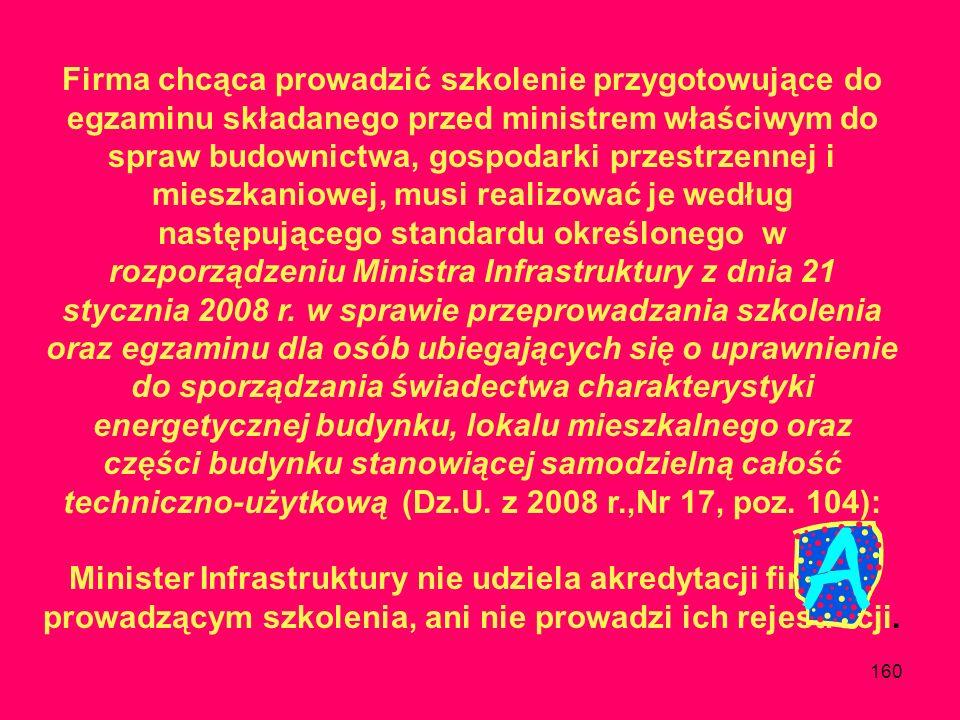 159 Minister właściwy do spraw budownictwa, gospodarki przestrzennej i mieszkaniowej nie ma podstaw prawnych do prowadzenia rejestru osób, które z tyt