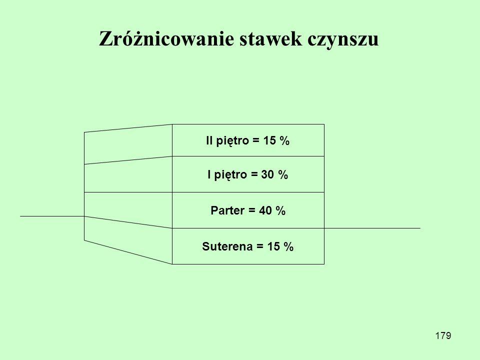 178 Czynniki wpływające na wysokość czynszu: 1.ekonomiczne – prawo popytu i podaży 2.rodzaj najmowanej powierzchni 3.przeznaczenie 4.zaangażowanie kap