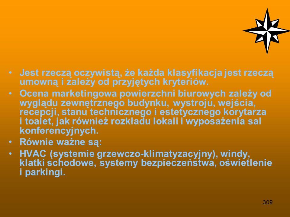 308 Podział nieruchomości biurowych