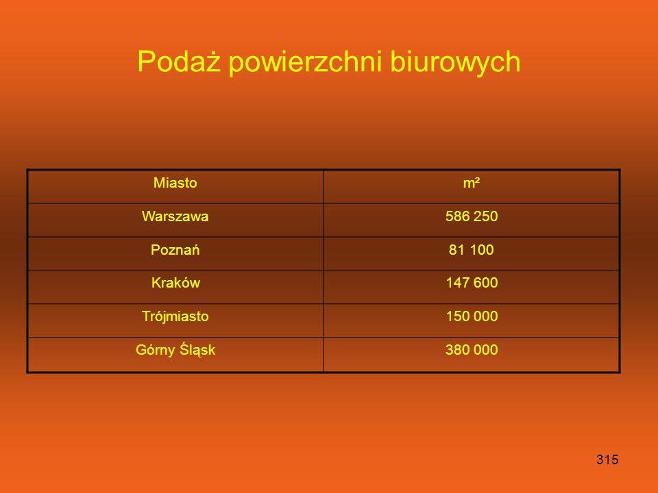 314 Najbardziej obiektywnym, choć niedoskonałym kryterium klasyfikacyjnym może być koszt budowy ( materiały i robocizna ) Obecnie w Polsce: W klasie A