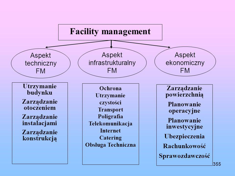 354 FM Profesjonalna obsługa Facility management