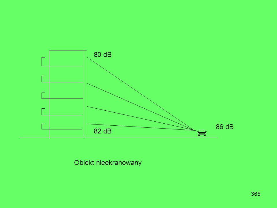 364 Ekranowanie obiektów od hałasu komunikacyjnego