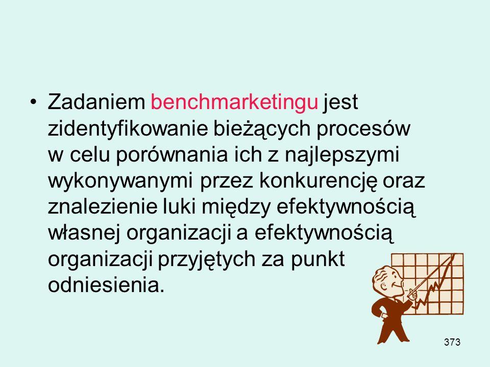 372 Benchmarketing jest to oparta na współpracy ocena usług i procesów, której celem jest naśladowanie najlepszej dostępnej praktyki.
