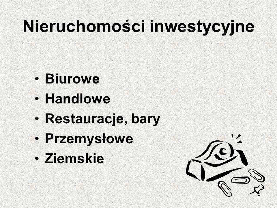 325 Nieruchomości handlowe 4.