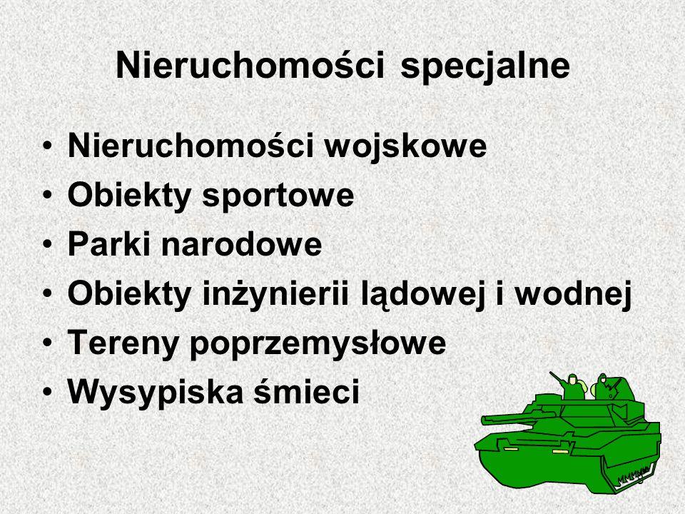 328 Nieruchomości handlowe 7.