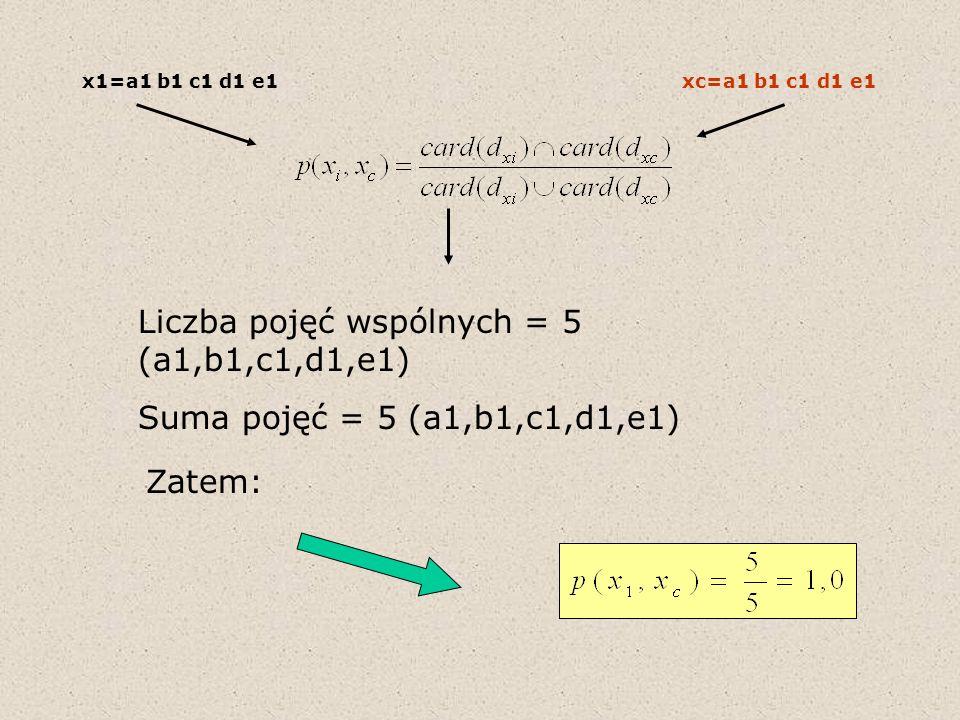 x1=a1 b1 c1 d1 e1xc=a1 b1 c1 d1 e1 Liczba pojęć wspólnych = 5 (a1,b1,c1,d1,e1) Suma pojęć = 5 (a1,b1,c1,d1,e1) Zatem: