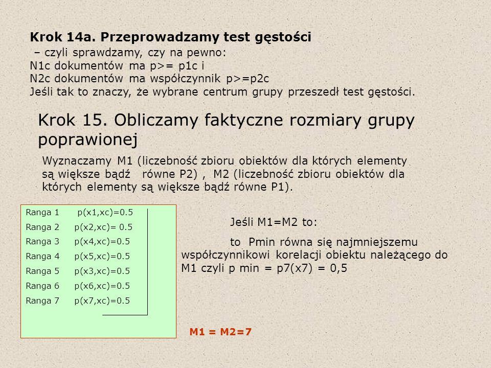 Krok 14a. Przeprowadzamy test gęstości – czyli sprawdzamy, czy na pewno: N1c dokumentów ma p>= p1c i N2c dokumentów ma współczynnik p>=p2c Jeśli tak t