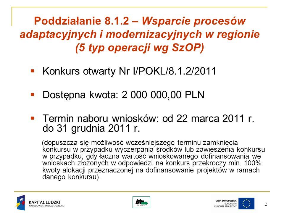 2 Poddziałanie 8.1.2 – Wsparcie procesów adaptacyjnych i modernizacyjnych w regionie (5 typ operacji wg SzOP) Konkurs otwarty Nr I/POKL/8.1.2/2011 Dostępna kwota: 2 000 000,00 PLN Termin naboru wniosków: od 22 marca 2011 r.