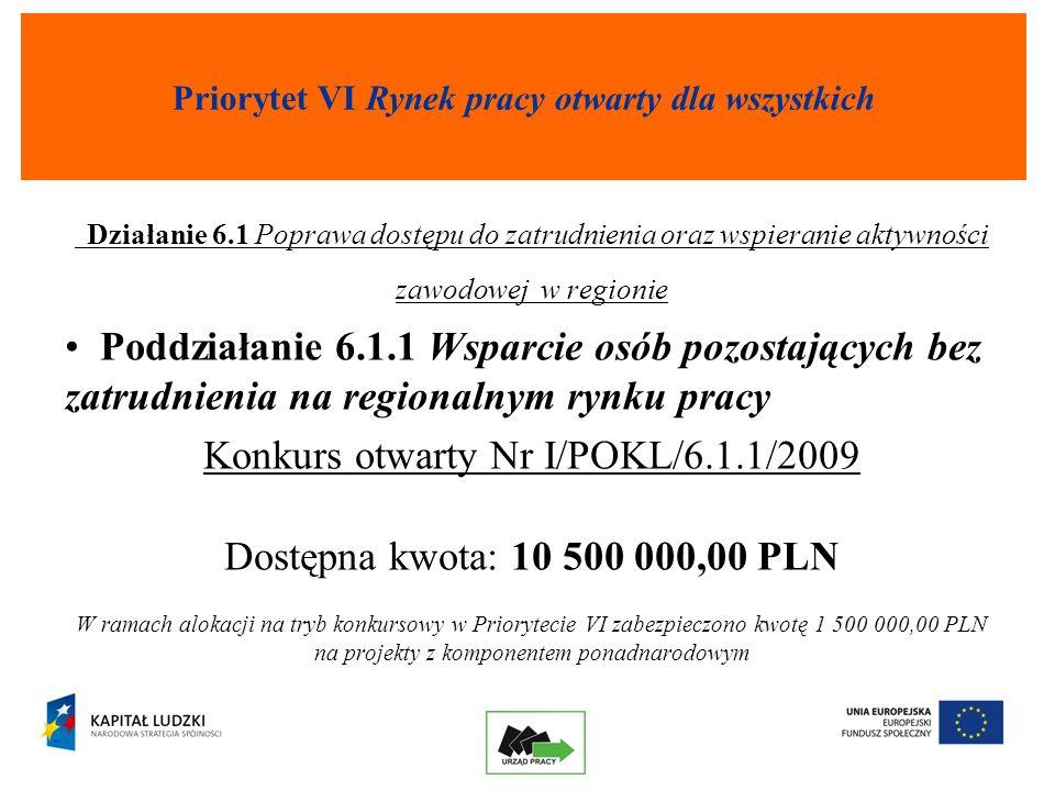 Priorytet VI Rynek pracy otwarty dla wszystkich Działanie 6.1 Poprawa dostępu do zatrudnienia oraz wspieranie aktywności zawodowej w regionie Poddziałanie 6.1.1 Wsparcie osób pozostających bez zatrudnienia na regionalnym rynku pracy Konkurs otwarty Nr I/POKL/6.1.1/2009 Dostępna kwota: 10 500 000,00 PLN W ramach alokacji na tryb konkursowy w Priorytecie VI zabezpieczono kwotę 1 500 000,00 PLN na projekty z komponentem ponadnarodowym