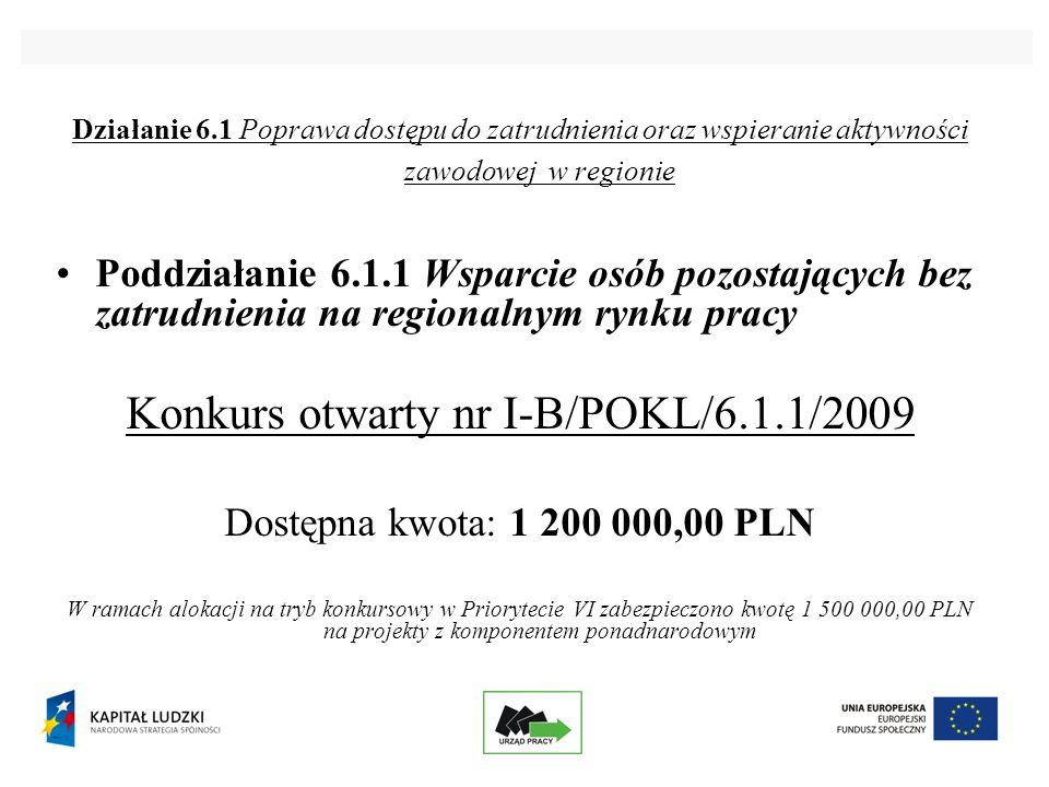 Działanie 6.2 Wsparcie oraz promocja przedsiębiorczości i samozatrudnienia Konkurs otwarty Nr I/POKL/6.2/2009 Dostępna kwota: 15 000 000,00 PLN W ramach alokacji na tryb konkursowy w Priorytecie VI zabezpieczono kwotę 1 500 000,00 PLN na projekty z komponentem ponadnarodowym