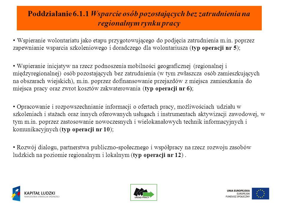 Wspieranie wolontariatu jako etapu przygotowującego do podjęcia zatrudnienia m.in.