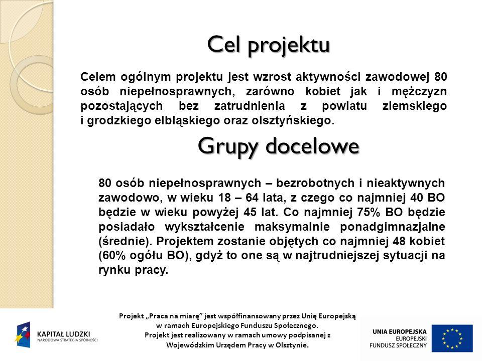 Cel projektu Projekt Praca na miarę jest współfinansowany przez Unię Europejską w ramach Europejskiego Funduszu Społecznego. Projekt jest realizowany