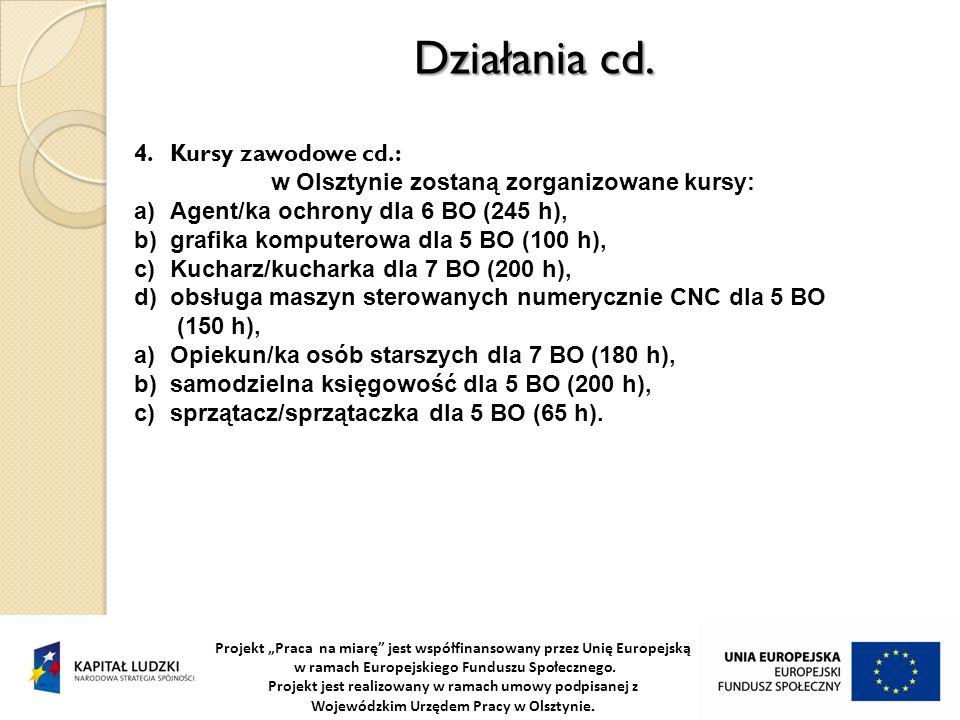 Działania cd. Projekt Praca na miarę jest współfinansowany przez Unię Europejską w ramach Europejskiego Funduszu Społecznego. Projekt jest realizowany