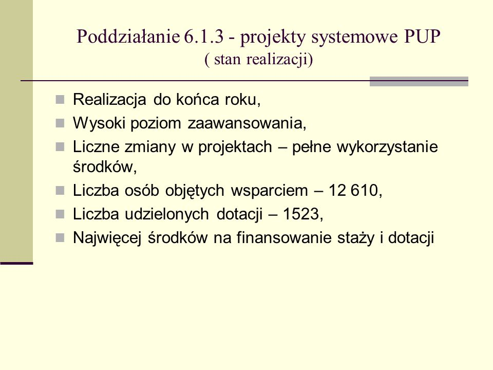 Poddziałanie 6.1.3 - projekty systemowe PUP ( stan realizacji) Realizacja do końca roku, Wysoki poziom zaawansowania, Liczne zmiany w projektach – pełne wykorzystanie środków, Liczba osób objętych wsparciem – 12 610, Liczba udzielonych dotacji – 1523, Najwięcej środków na finansowanie staży i dotacji