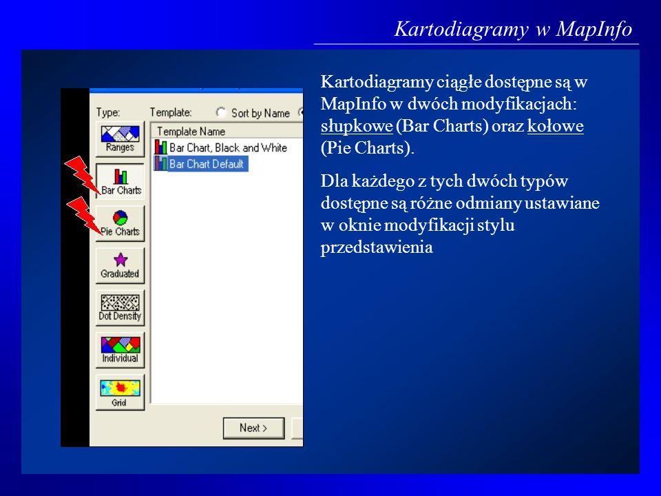Dla kartodiagramu słupkowego można wybrać: 1 - kartodiagram prosty (wybrany jeden wskaźnik oraz opcja Multiple Bars); 2 - kartodiagram złożony (wybrano dwa bądź więcej wskaźników oraz opcja Multiple Bars); 2 - kartodiagram złożony wielomiernikowy (wybrano dwa bądź więcej wskaźników oraz opcja Multiple Bars oraz Independent Scales); 3 - kartodiagram dynamiczny (wybrano odpowiedni ciąg danych oraz opcja Multiple Bars); 4 - kartodiagram strukturalny (wybrano odpowiednie wskaźniki oraz opcja Stackied); 5 - kartodiagram sumaryczny strukturalny (wybrano odpowiednie wskaźniki oraz opcje Stackied oraz Graduated Stack); 6 – dodatkowo po wybraniu opcji Log w polu Graduated Size By MapInfo tworzy skalę ciągłą umowną (logarytmiczną) Kartodiagramy w MapInfo