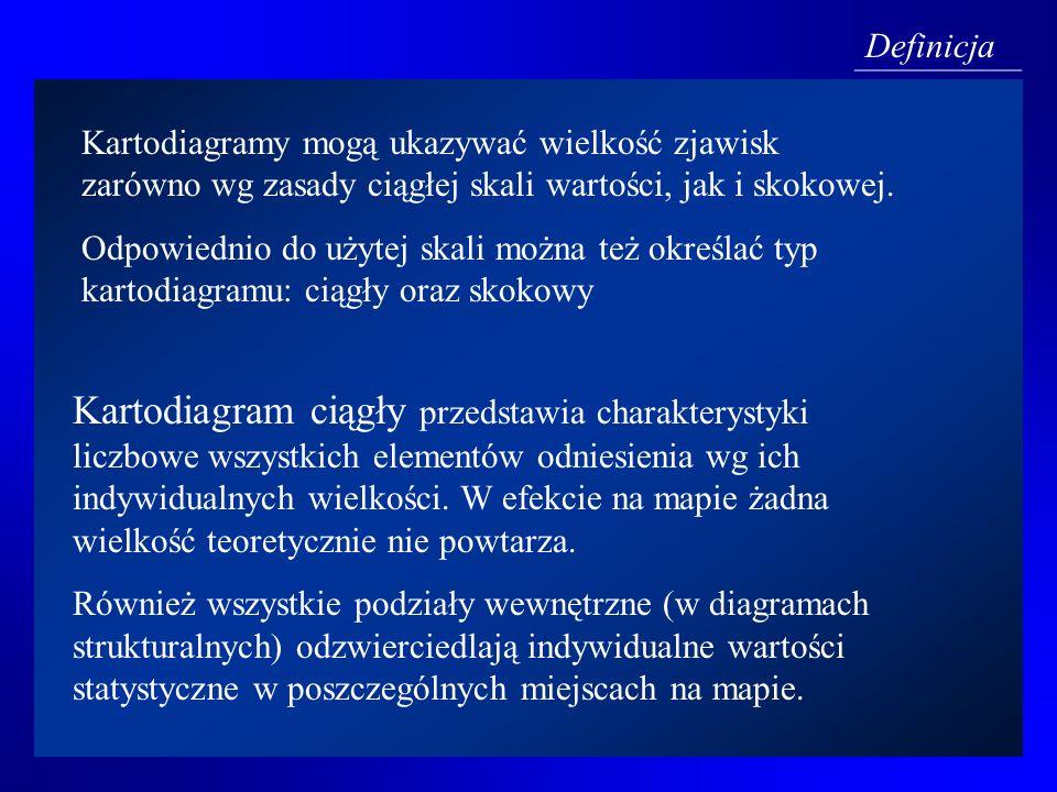 Definicja Kartodiagram skokowy można uważać za generalizację kartodiagramu ciągłego, będącą wynikiem grupowania szeregu liczbowego.